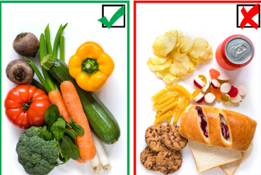 Foods to take and avoid to maintain healthy calories vs carbs intake